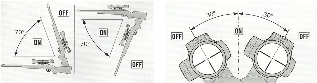 Автоматическая система контроля подсветки SWAROLIGHT